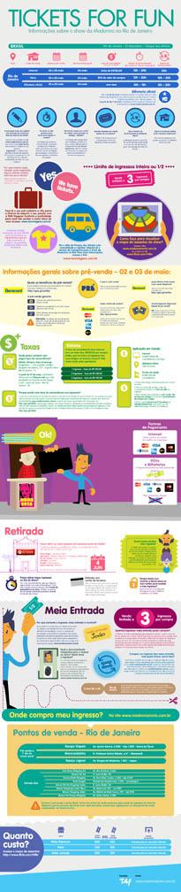 Madonna no Brasil - Infográfico - Rio de Janeiro